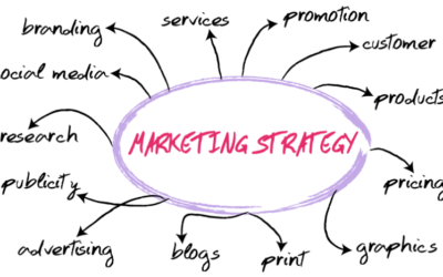 Digital Marketing in the Medical Industry