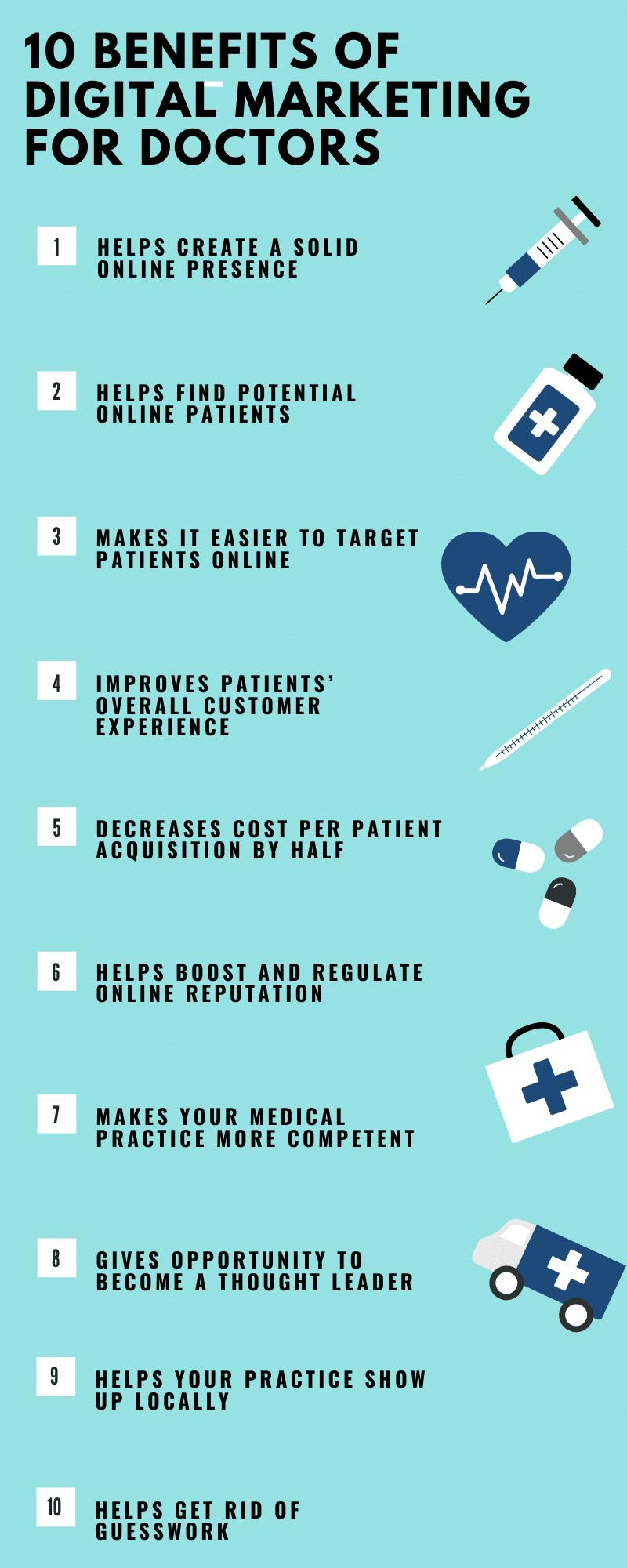 Medical Digital Marketing Infograpghic